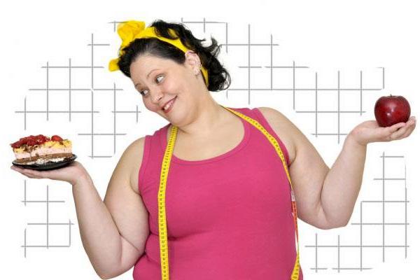 Топ-8 Продуктов, мешающих похудению